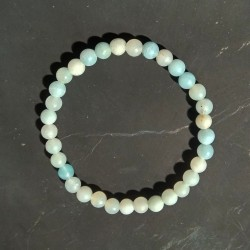 copy of Amazonite -...